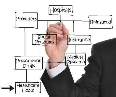 Hospital cost accounting illustration